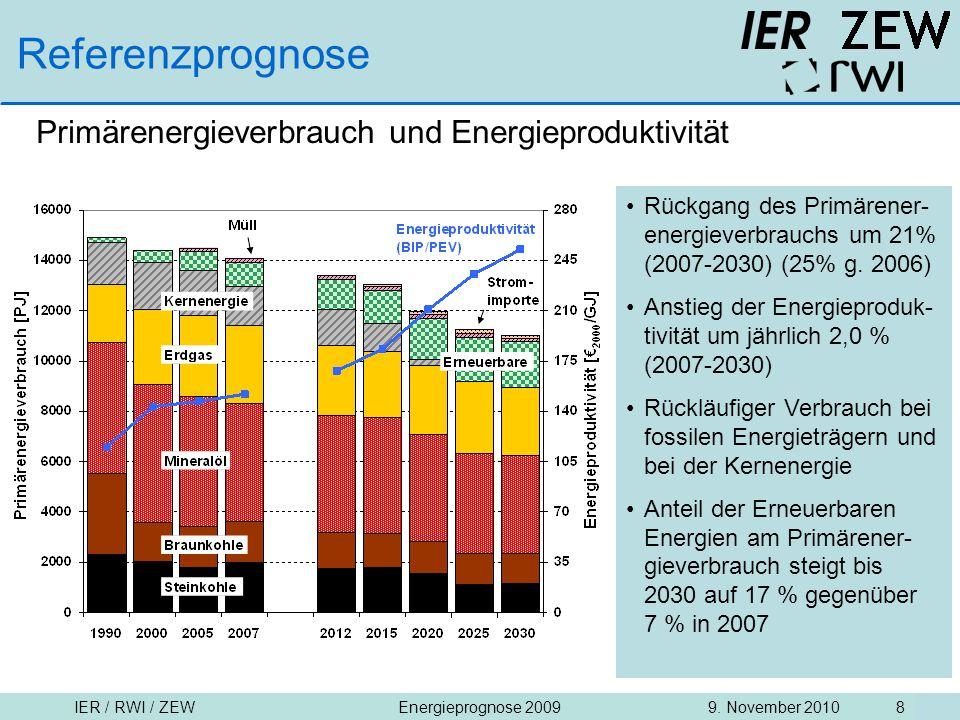 IER / RWI / ZEW9. November 2010Energieprognose 2009 8 Referenzprognose Primärenergieverbrauch und Energieproduktivität Rückgang des Primärener- energi