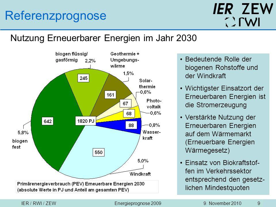 IER / RWI / ZEW9. November 2010Energieprognose 2009 9 Referenzprognose Bedeutende Rolle der biogenen Rohstoffe und der Windkraft Wichtigster Einsatzor