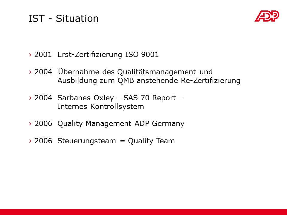 › 2001Erst-Zertifizierung ISO 9001 › 2004 Übernahme des Qualitätsmanagement und Ausbildung zum QMB anstehende Re-Zertifizierung › 2004 Sarbanes Oxley – SAS 70 Report – Internes Kontrollsystem › 2006Quality Management ADP Germany › 2006Steuerungsteam = Quality Team IST - Situation