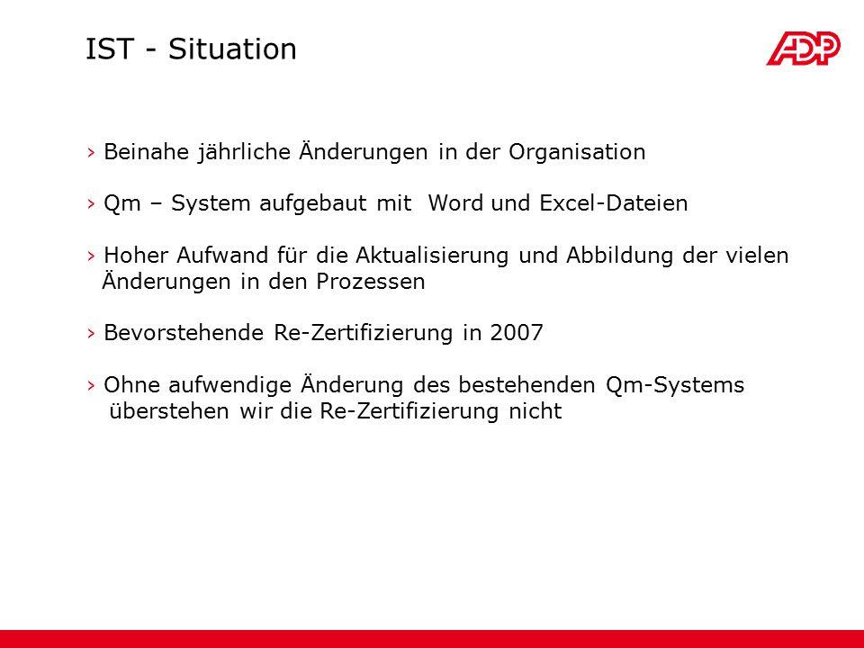 › Beinahe jährliche Änderungen in der Organisation › Qm – System aufgebaut mit Word und Excel-Dateien › Hoher Aufwand für die Aktualisierung und Abbil