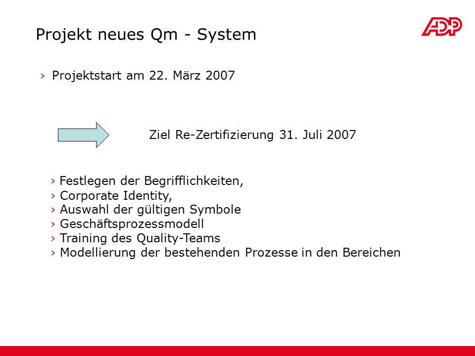 › Projektstart am 22.März 2007 Ziel Re-Zertifizierung 31.