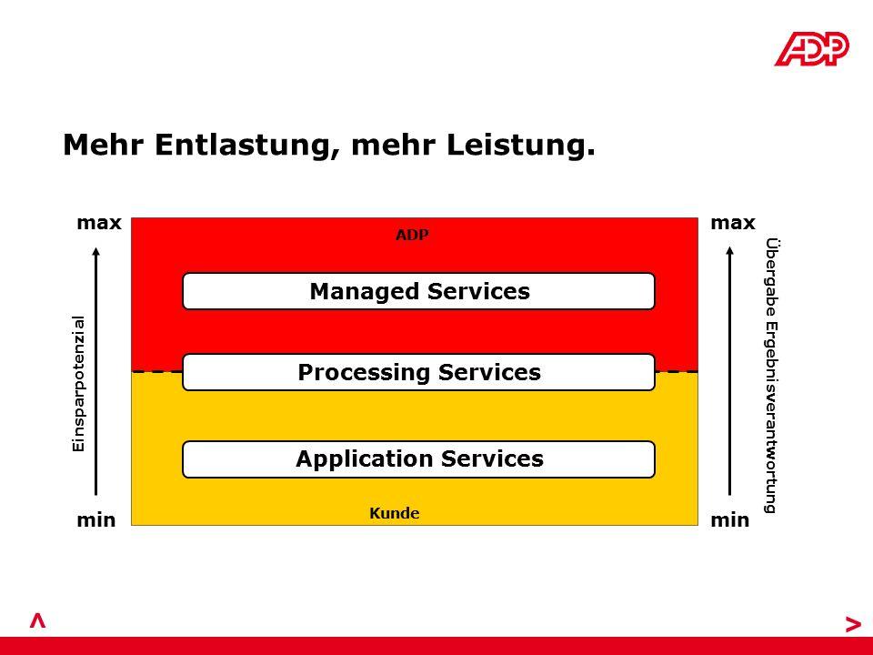 > min max Einsparpotenzial Kunde ADP Mehr Entlastung, mehr Leistung. Processing Services Application Services Managed Services min max Übergabe Ergebn