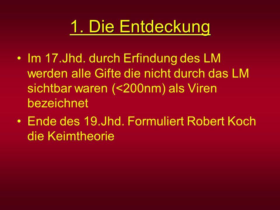 1. Die Entdeckung Im 17.Jhd. durch Erfindung des LM werden alle Gifte die nicht durch das LM sichtbar waren (<200nm) als Viren bezeichnet Ende des 19.