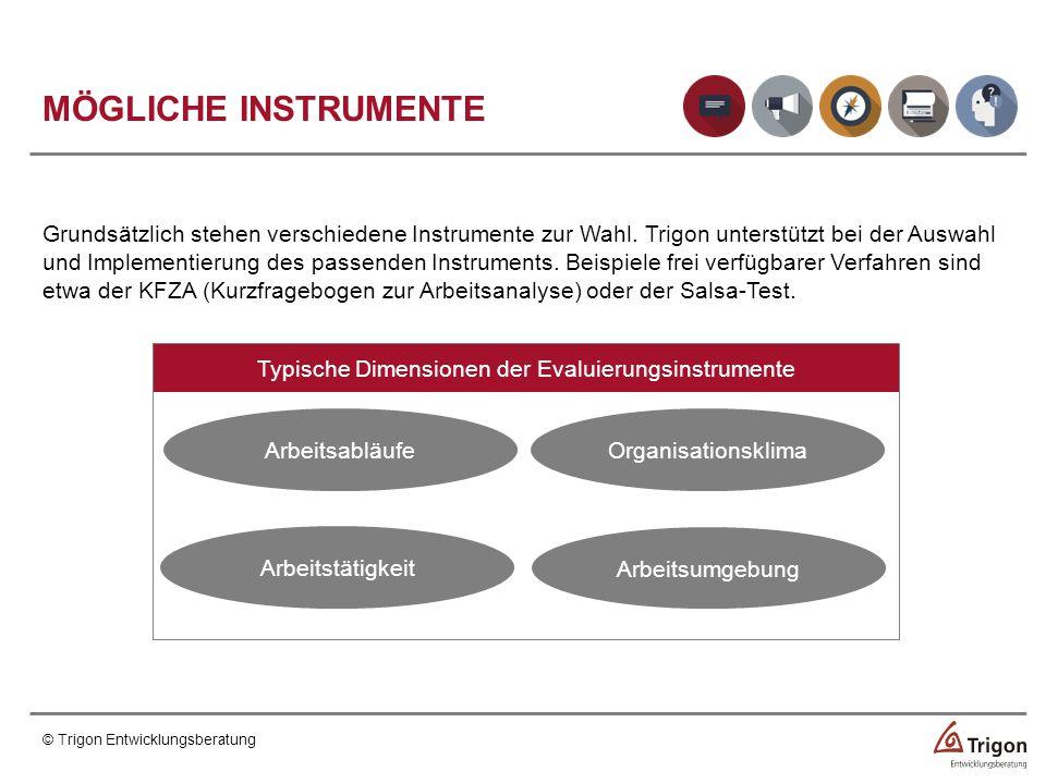 Grundsätzlich stehen verschiedene Instrumente zur Wahl.