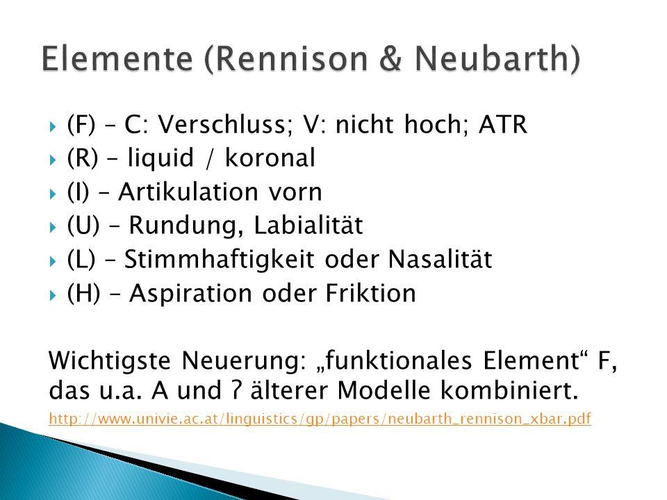  (F) – C: Verschluss; V: nicht hoch; ATR  (R) – liquid / koronal  (I) – Artikulation vorn  (U) – Rundung, Labialität  (L) – Stimmhaftigkeit oder