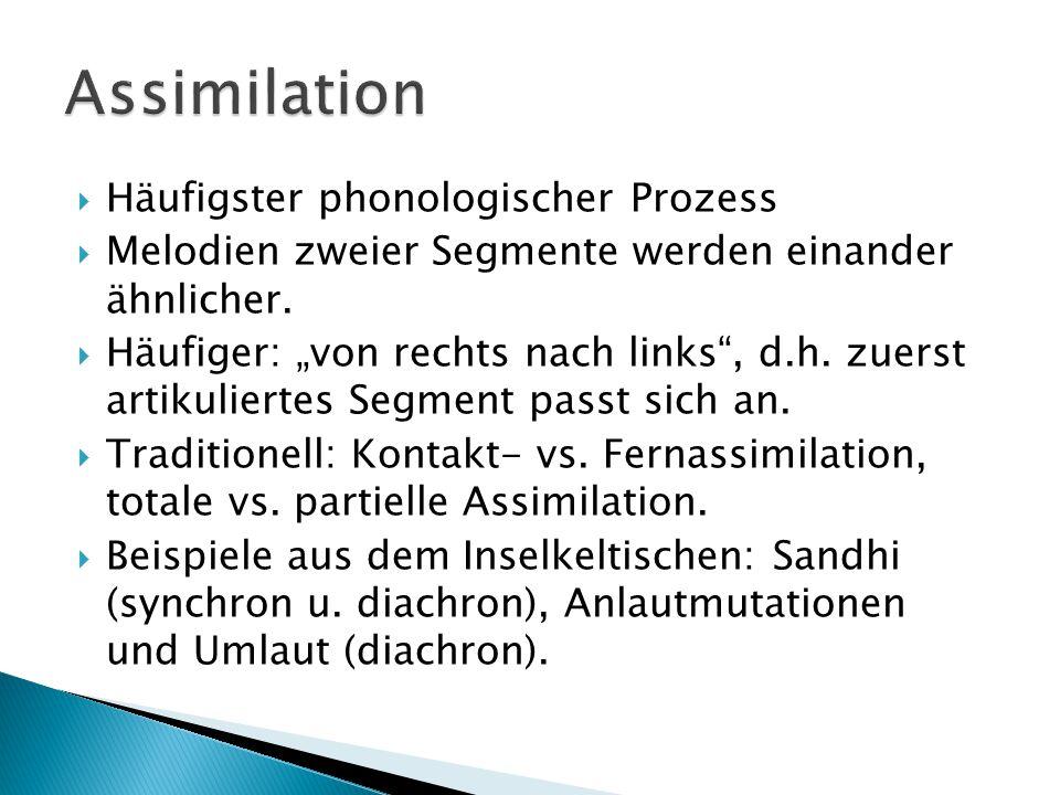 """ Häufigster phonologischer Prozess  Melodien zweier Segmente werden einander ähnlicher.  Häufiger: """"von rechts nach links"""", d.h. zuerst artikuliert"""