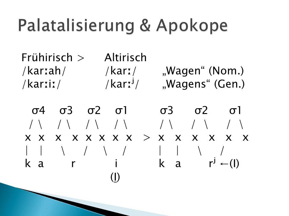 """Frühirisch > Altirisch /karːah/ /karː/ """"Wagen"""" (Nom.) /karːiː//karːʲ/ """"Wagens"""" (Gen.) σ4 σ3 σ2 σ1 σ3 σ2 σ1 / \ / \ / \ / \ / \ / \ / \ x x x x x x x x"""