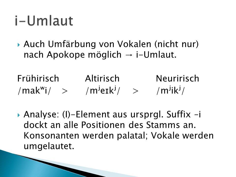  Auch Umfärbung von Vokalen (nicht nur) nach Apokope möglich → i-Umlaut. FrühirischAltirischNeuririsch /makʷi/>/mʲeɪkʲ/>/mʲikʲ/  Analyse: (I)-Elemen