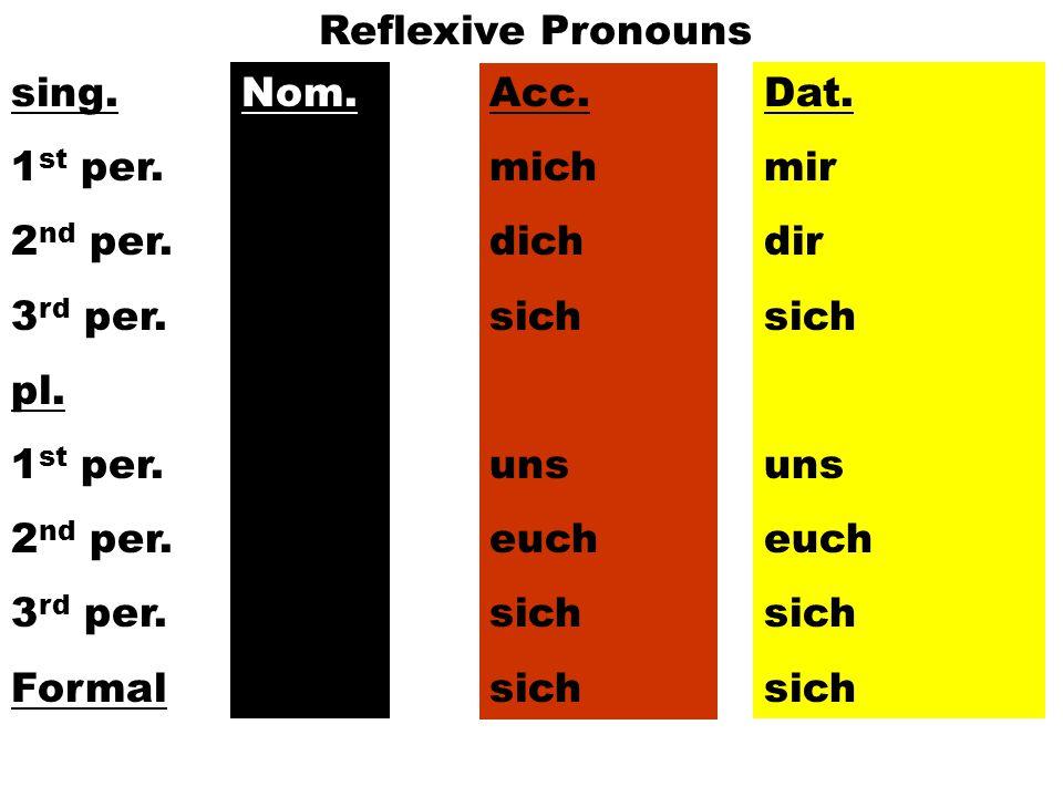 Reflexive Pronouns sing. 1 st per. 2 nd per. 3 rd per. pl. 1 st per. 2 nd per. 3 rd per. Formal Nom. Acc. mich dich sich uns euch sich Dat. mir dir si