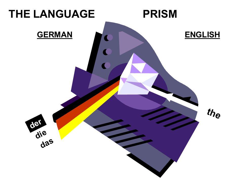 GERMANENGLISH the der die das THE LANGUAGE PRISM