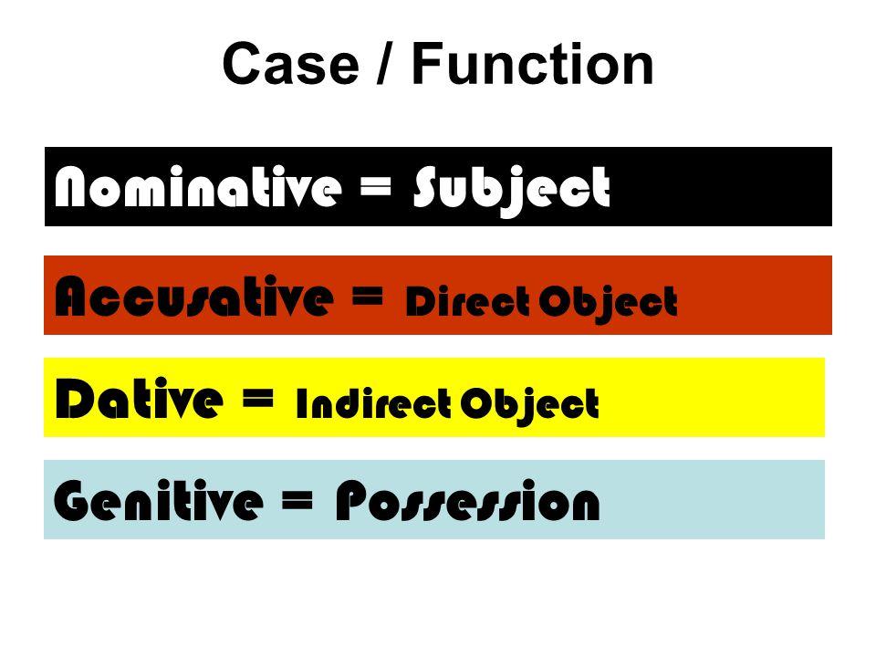 Case / Function Nominative = Subject Accusative = Direct Object Dative = Indirect Object Genitive = Possession