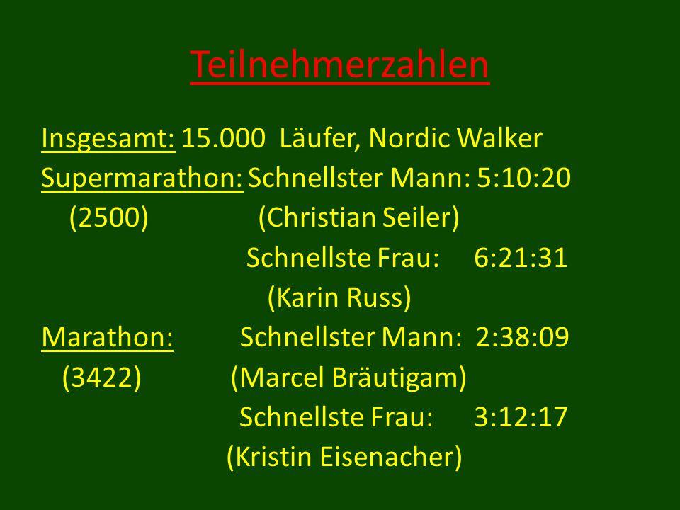 Teilnehmerzahlen Insgesamt: 15.000 Läufer, Nordic Walker Supermarathon: Schnellster Mann: 5:10:20 (2500) (Christian Seiler) Schnellste Frau: 6:21:31 (Karin Russ) Marathon: Schnellster Mann: 2:38:09 (3422) (Marcel Bräutigam) Schnellste Frau: 3:12:17 (Kristin Eisenacher)