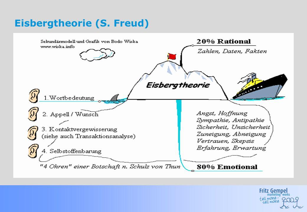 Eisbergtheorie (S. Freud)
