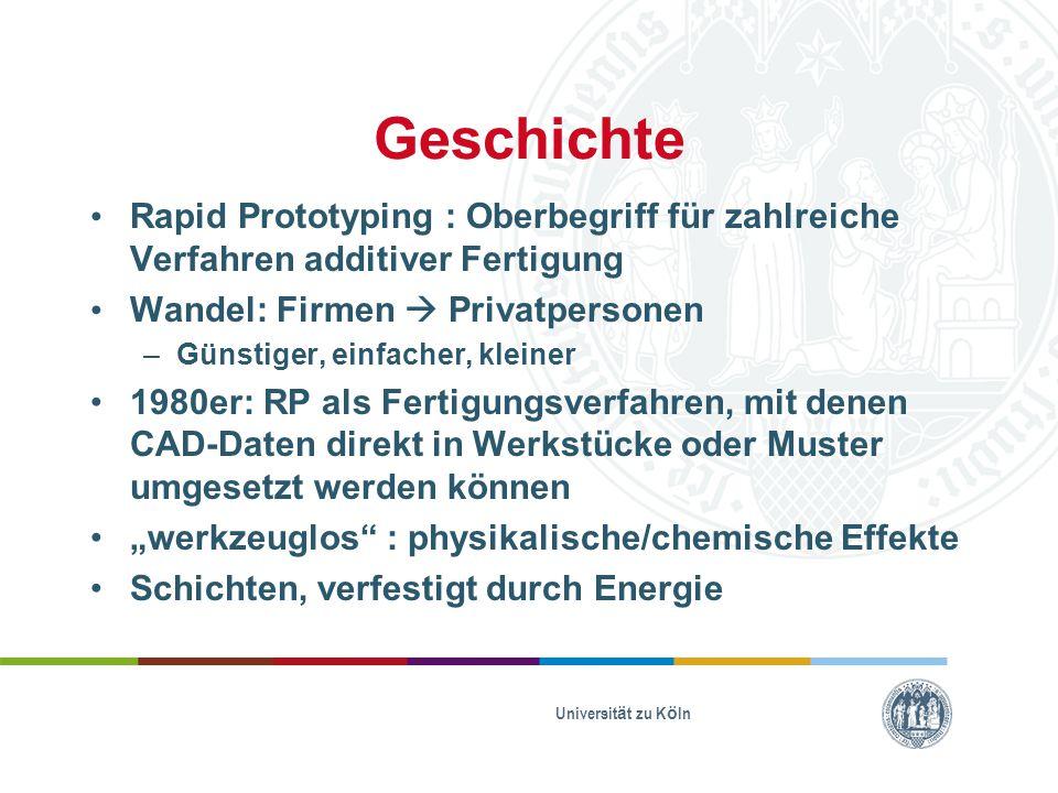Geschichte Rapid Prototyping : Oberbegriff für zahlreiche Verfahren additiver Fertigung Wandel: Firmen  Privatpersonen –Günstiger, einfacher, kleiner