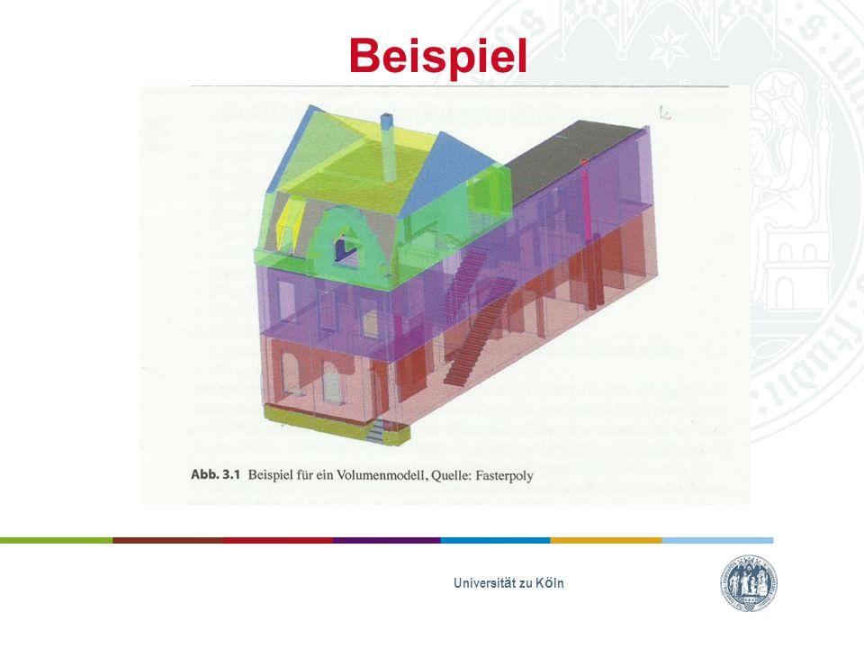 Grundlagen: Druckverfahren Poly-Jet Verfahren Stützmaterial Flüssiger Kunststoff auf Bauplattform (Absenken und Polymerisation) Voxel (Volumetric Pixel) Kleine Figur ca.