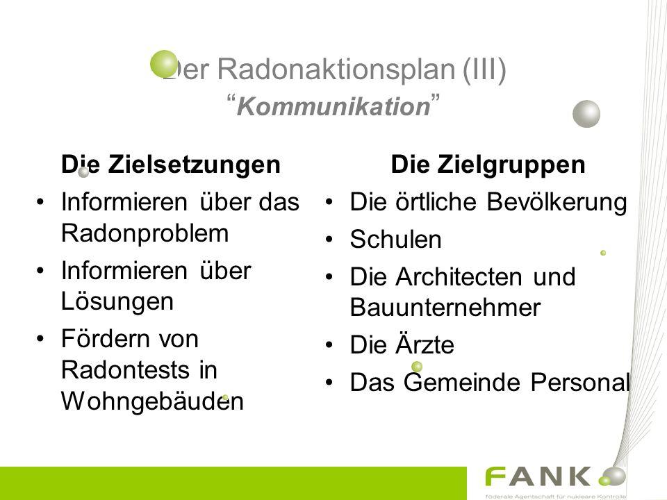 """Der Radonaktionsplan (III) """" Kommunikation """" Die Zielsetzungen Informieren über das Radonproblem Informieren über Lösungen Fördern von Radontests in W"""