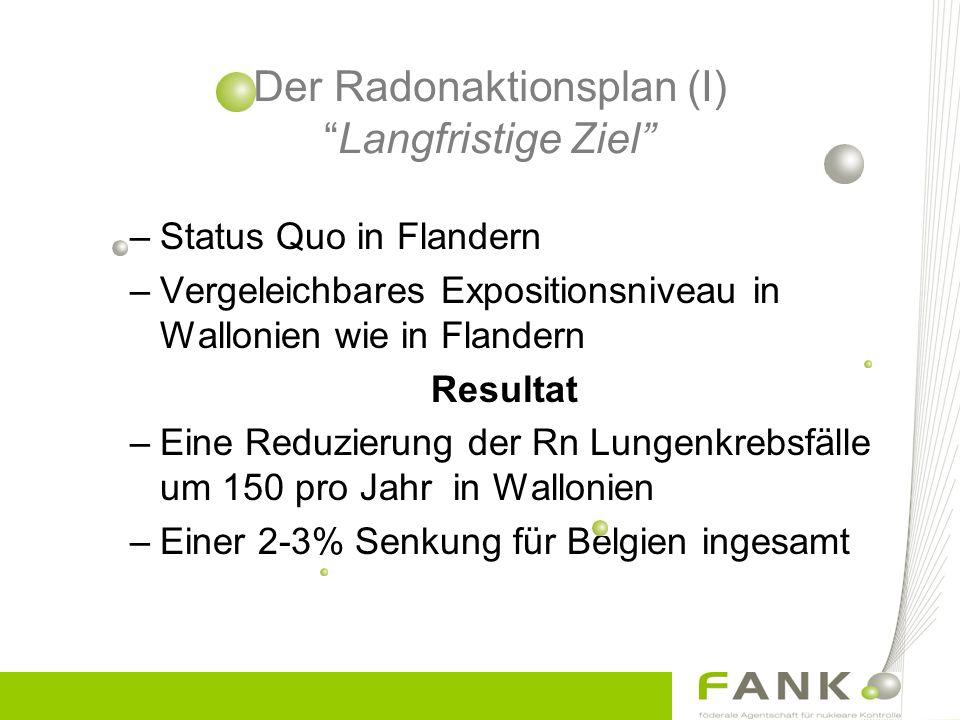 """Der Radonaktionsplan (I) """"Langfristige Ziel"""" –Status Quo in Flandern –Vergeleichbares Expositionsniveau in Wallonien wie in Flandern Resultat –Eine Re"""