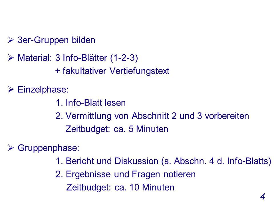 Erarbeitungsphase zur Hattie-Studie 4  3er-Gruppen bilden  Material: 3 Info-Blätter (1-2-3) + fakultativer Vertiefungstext  Einzelphase: 1.