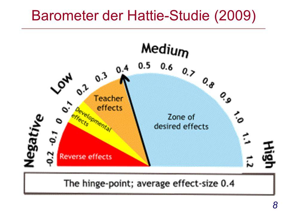 8 Barometer der Hattie-Studie (2009)