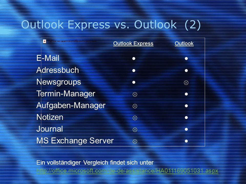 Web-Adressen, Links  (Schweizer) Microsoft Office Homepage http://www.microsoft.com/switzerland/athome/de/office/default.mspx  (Schweizer) Microsoft Office Homepage – Outlook http://www.microsoft.com/switzerland/athome/de/office/outlook.mspx  Microsoft – Alles zu Outlook 2003 http://office.microsoft.com/de-de/FX010857931031.aspx  Wikipedia – Information «Outlook Express» http://de.wikipedia.org/wiki/Microsoft_Outlook_Express  Wikipedia – Information «Outlook» http://de.wikipedia.org/wiki/Microsoft_Outlook  Deutsches Outlook und Exchange Portal http://www.planet-outlook.de  PC-Tipp (div.