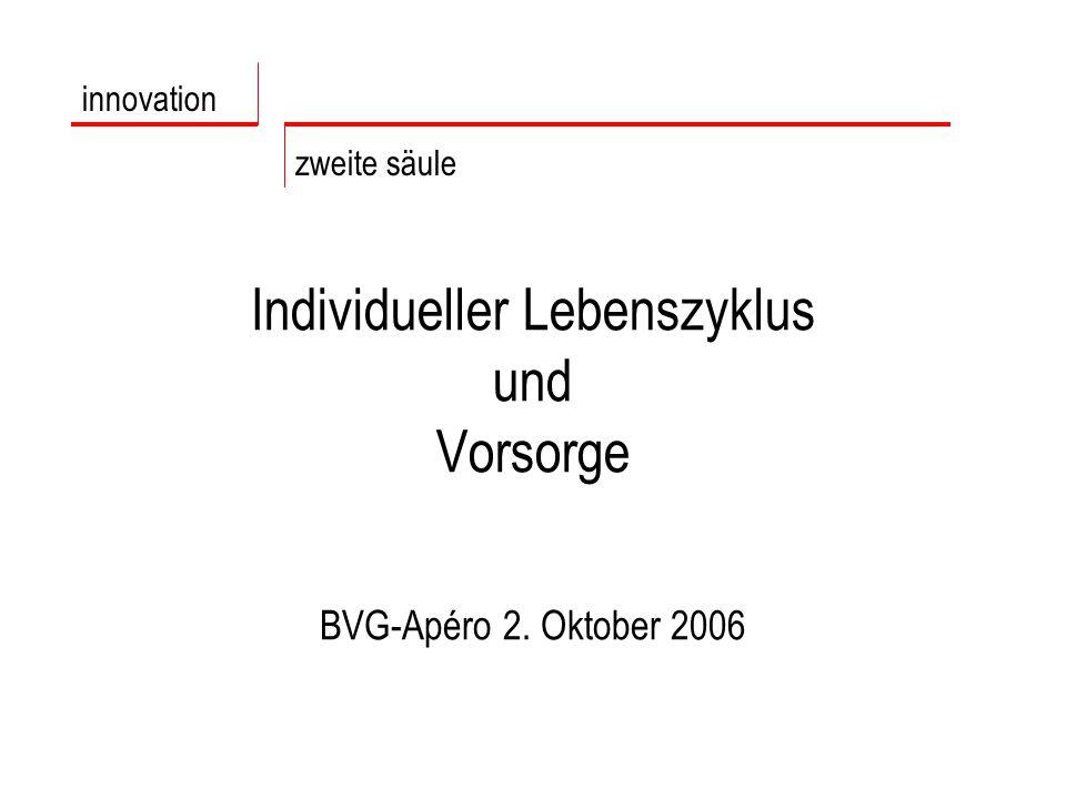 Individueller Lebenszyklus und Vorsorge BVG-Apéro 2. Oktober 2006 innovation zweite säule
