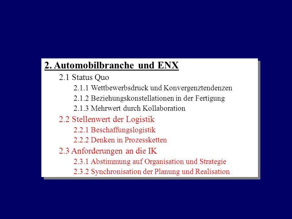 2. Automobilbranche und ENX 2.1 Status Quo 2.1.1 Wettbewerbsdruck und Konvergenztendenzen 2.1.2 Beziehungskonstellationen in der Fertigung 2.1.3 Mehrw