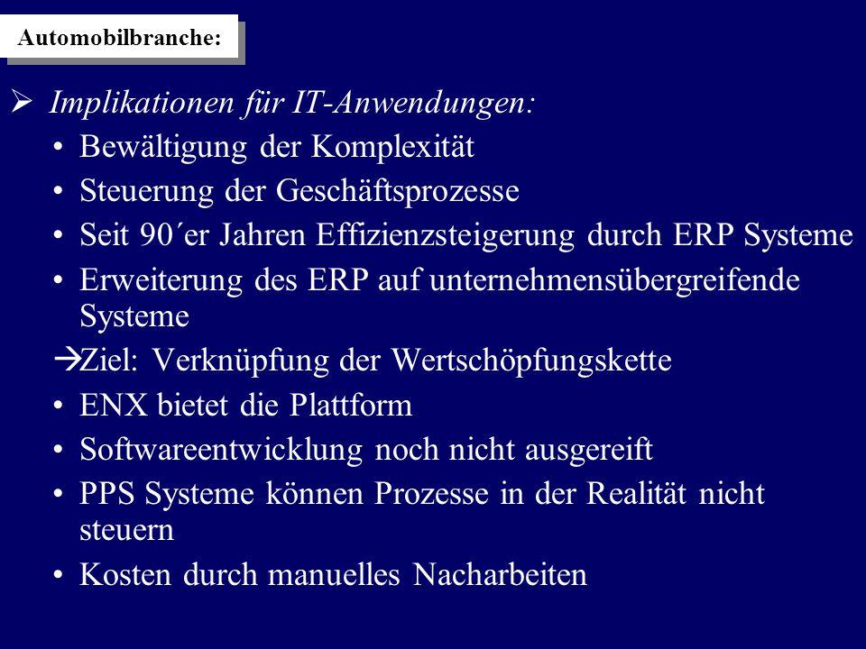  Implikationen für IT-Anwendungen: Bewältigung der Komplexität Steuerung der Geschäftsprozesse Seit 90´er Jahren Effizienzsteigerung durch ERP Systeme Erweiterung des ERP auf unternehmensübergreifende Systeme  Ziel: Verknüpfung der Wertschöpfungskette ENX bietet die Plattform Softwareentwicklung noch nicht ausgereift PPS Systeme können Prozesse in der Realität nicht steuern Kosten durch manuelles Nacharbeiten Automobilbranche: