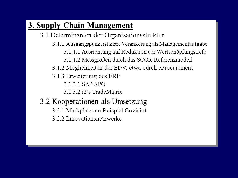 3. Supply Chain Management 3.1 Determinanten der Organisationsstruktur 3.1.1 Ausgangspunkt ist klare Verankerung als Managementaufgabe 3.1.1.1 Ausrich