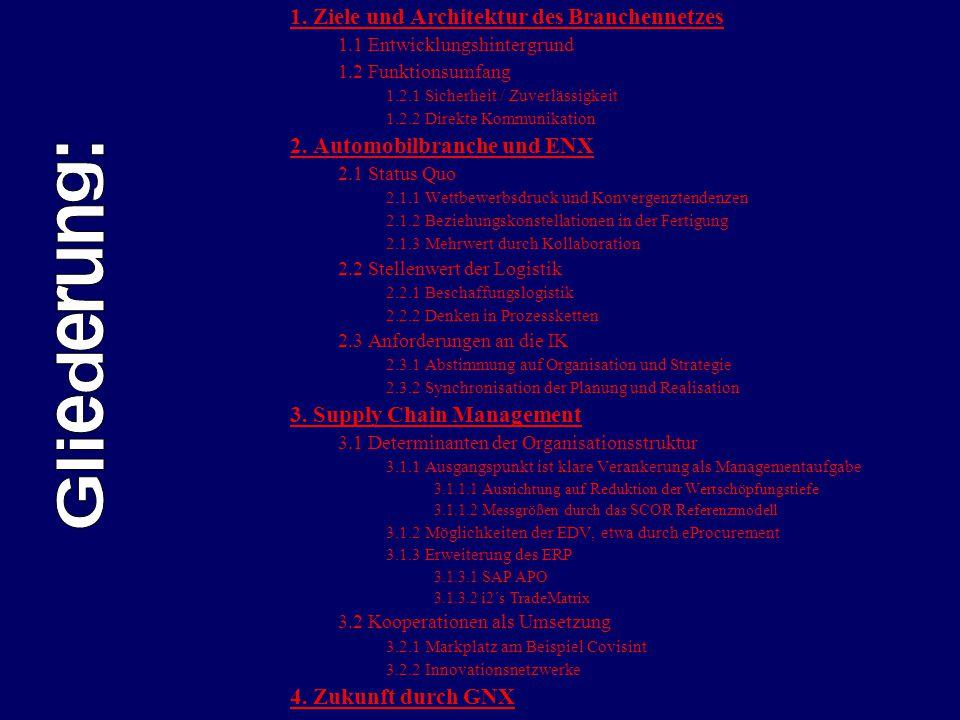 1.Ziele und Architektur des Branchennetzes 1.1 Entwicklungshintergrund 1.2 Funktionsumfang 1.2.1 Sicherheit / Zuverlässigkeit 1.2.2 Direkte Kommunikation