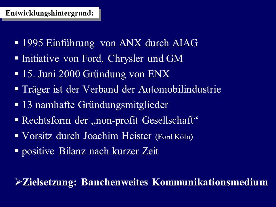 Entwicklungshintergrund:  1995 Einführung von ANX durch AIAG  Initiative von Ford, Chrysler und GM  15.