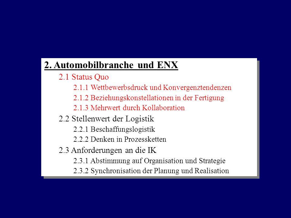 Ausblick:  Zukunftsperspektive durch GNX: Schwierige Vorhersagen Netzwerklösungen müssen Mehrwert schaffen Akzeptanz ist Voraussetzung (Mensch-Maschine Schnittstelle) Mögliche Synergieeffekte der Vernetzung erkennen und sinnvolle Anwendungen analysieren Kosteneinsparungen als Zielkriterium Weitere Entwicklungen in diese Richtung durch.NET Offene Standards ( XML ), Kompatibilität und resultierende Flexibilität effizient nutzen