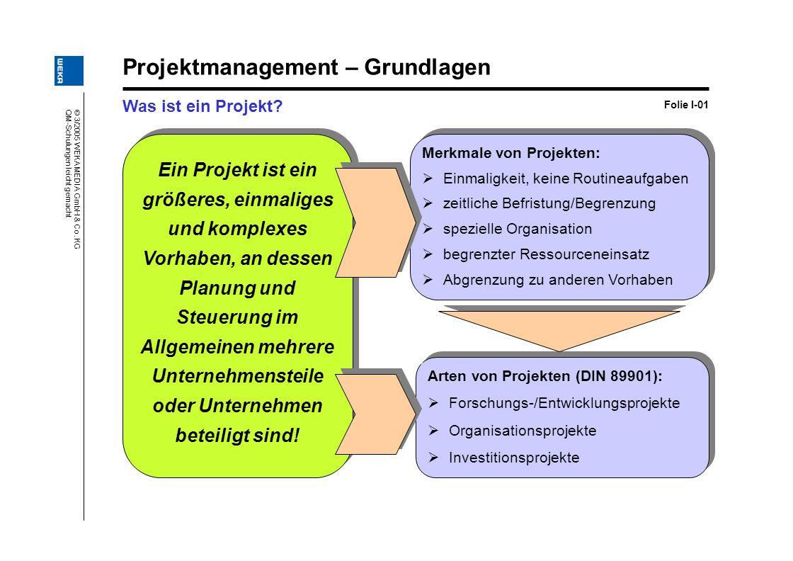 © 3/2005 WEKA MEDIA GmbH & Co. KG QM-Schulungen leicht gemacht Projektmanagement – Grundlagen Was ist ein Projekt? Folie I-01 Merkmale von Projekten: