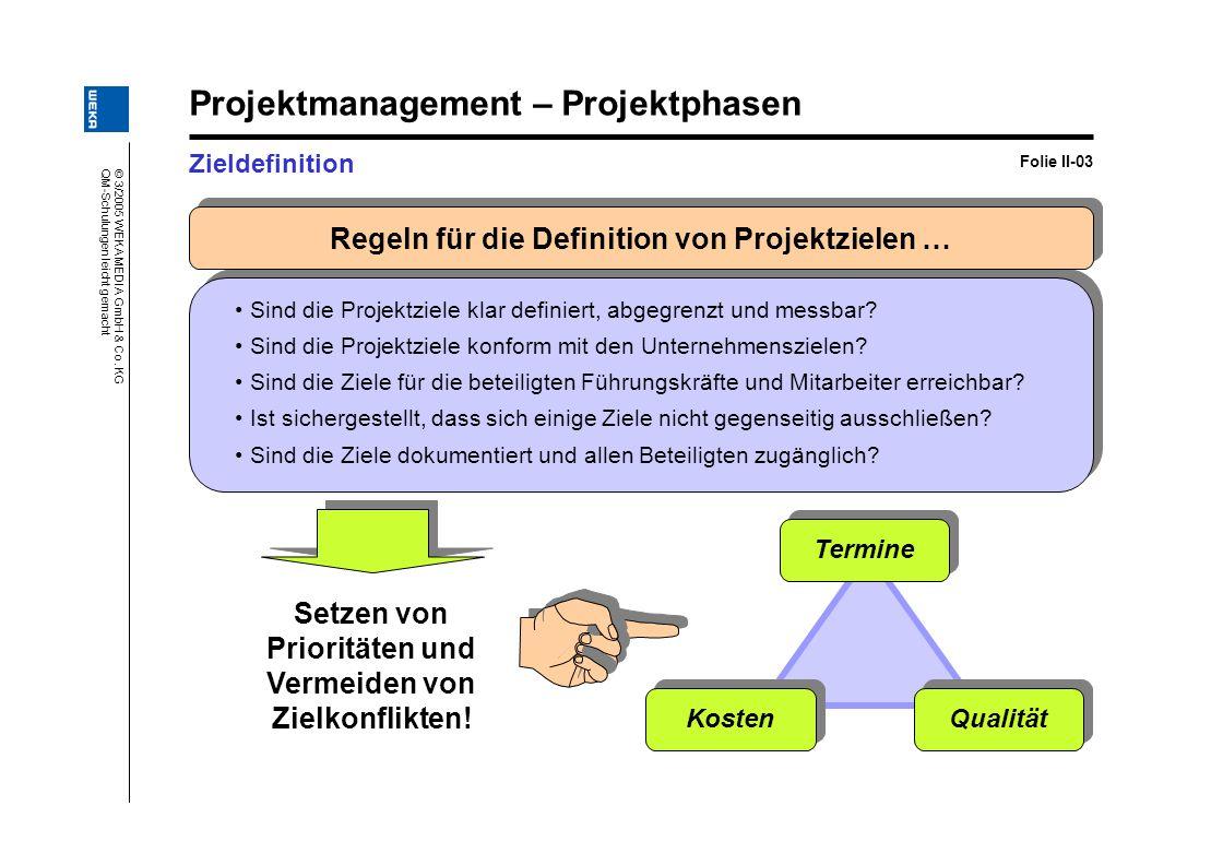 © 3/2005 WEKA MEDIA GmbH & Co. KG QM-Schulungen leicht gemacht Projektmanagement – Projektphasen Zieldefinition Folie II-03 Termine KostenQualität Set