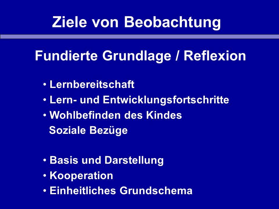 Ziele von Beobachtung Fundierte Grundlage / Reflexion Lernbereitschaft Lern- und Entwicklungsfortschritte Wohlbefinden des Kindes Soziale Bezüge Basis und Darstellung Kooperation Einheitliches Grundschema