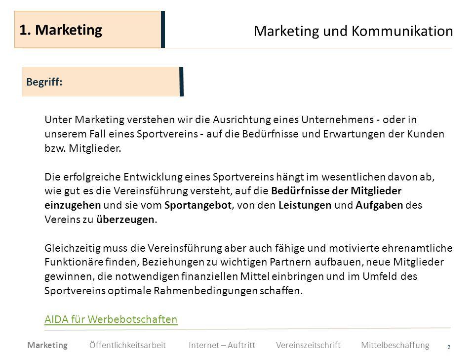 Marketing und Kommunikation 2 Unter Marketing verstehen wir die Ausrichtung eines Unternehmens - oder in unserem Fall eines Sportvereins - auf die Bed