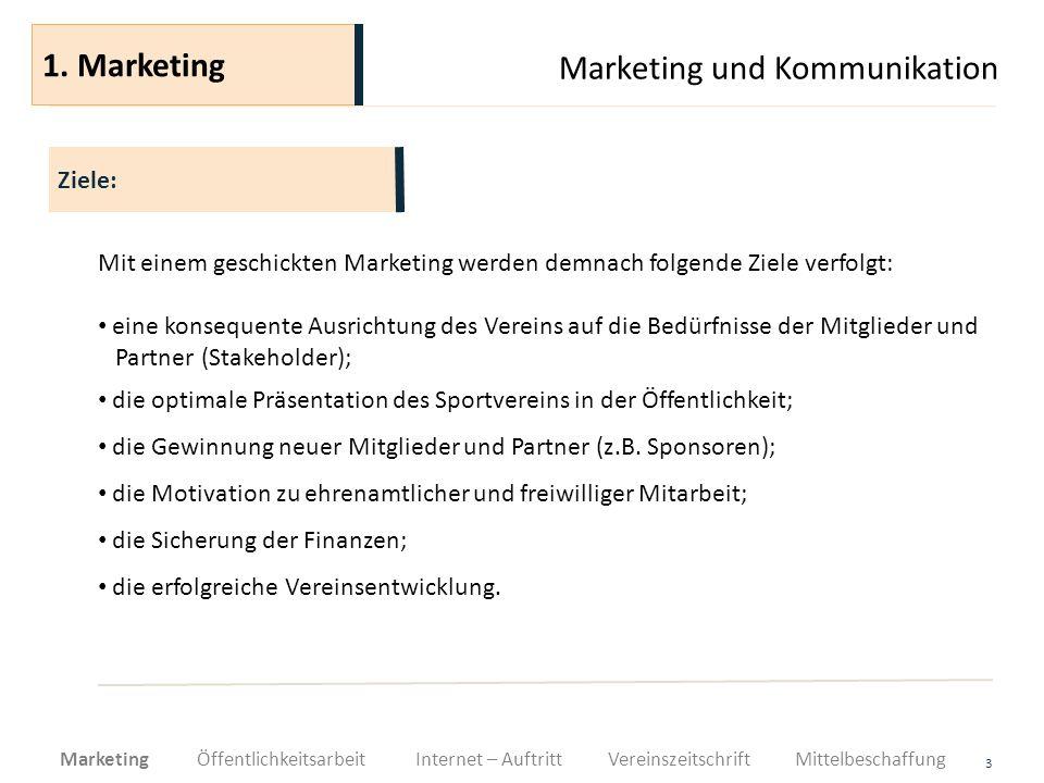 Marketing und Kommunikation 4 Das erfolgreiche Vereinsmarketing basiert in der Praxis auf folgenden Grundlagen: Marketing-Denkhaltung Die Einführung des Marketings soll sich auf die Denkhaltung des Vorstandes, der Trainer, Leiter und Mitglieder auswirken.