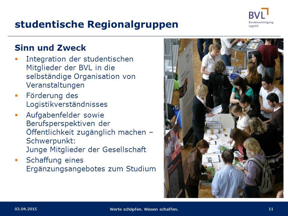 studentische Regionalgruppen Sinn und Zweck  Integration der studentischen Mitglieder der BVL in die selbständige Organisation von Veranstaltungen 