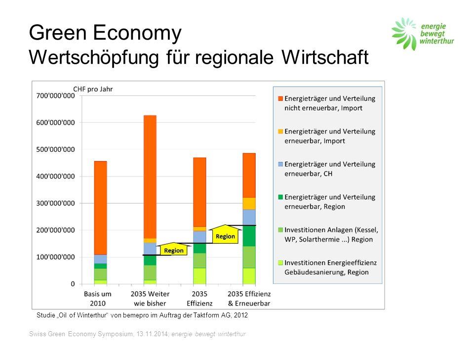 """Swiss Green Economy Symposium, 13.11.2014; energie bewegt winterthur Green Economy Wertschöpfung für regionale Wirtschaft Studie """"Oil of Winterthur von bemepro im Auftrag der Taktform AG, 2012"""