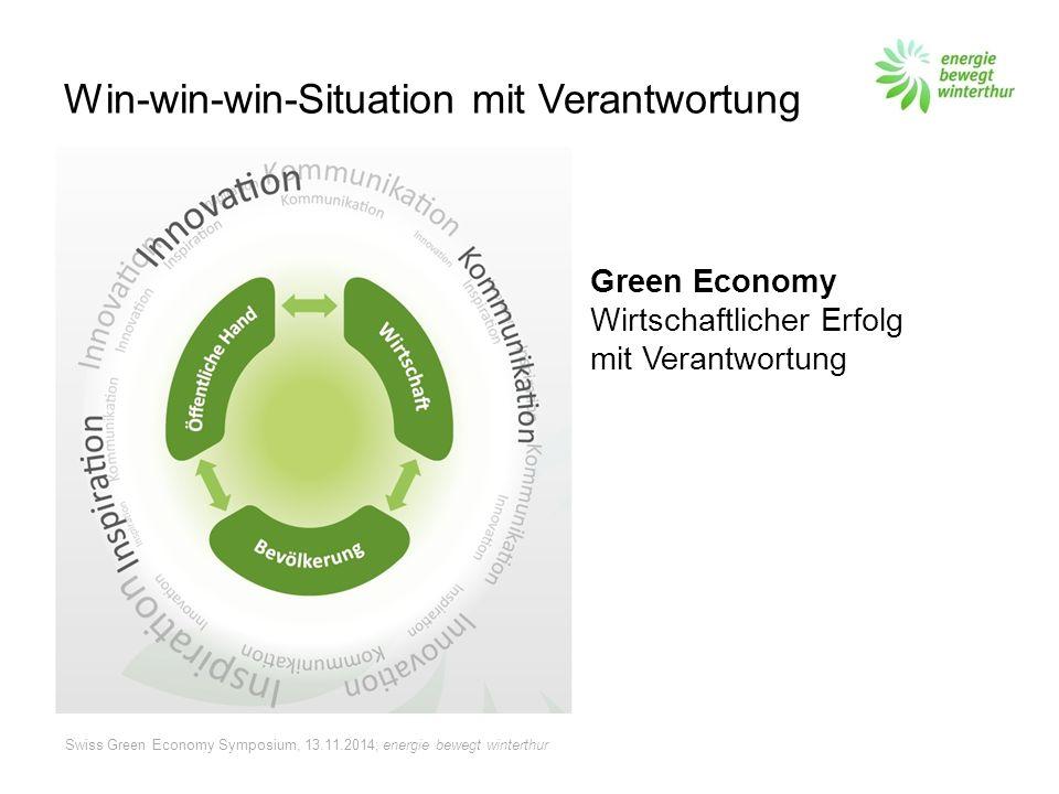 Swiss Green Economy Symposium, 13.11.2014; energie bewegt winterthur www.ebw.ch, info@ebw.ch, 052 267 04 08 Besuchen Sie uns am ebw-Stand beim Eingang