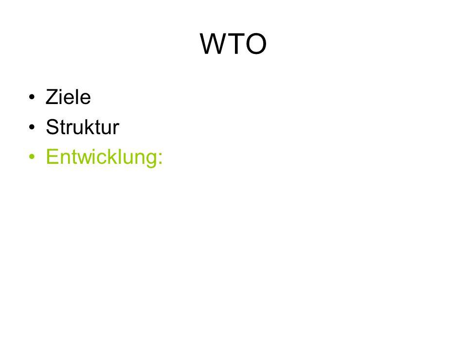 WTO Ziele Struktur Entwicklung: