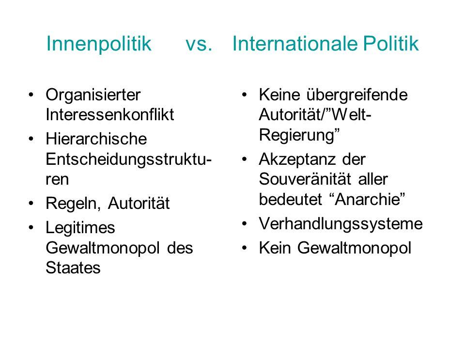 Innenpolitikvs.Internationale Politik Organisierter Interessenkonflikt Hierarchische Entscheidungsstruktu- ren Regeln, Autorität Legitimes Gewaltmonop