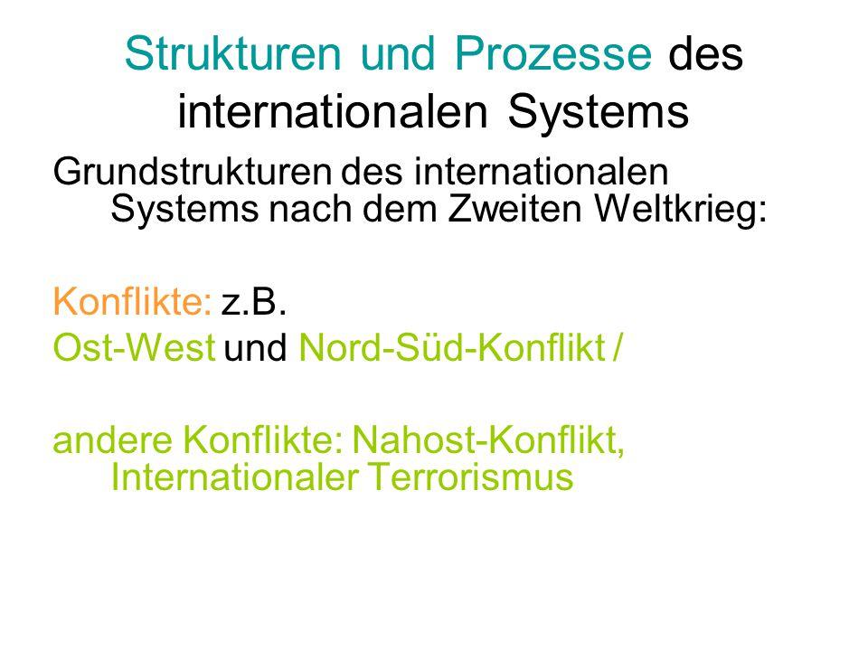 Was sind Internationale Organisationen.