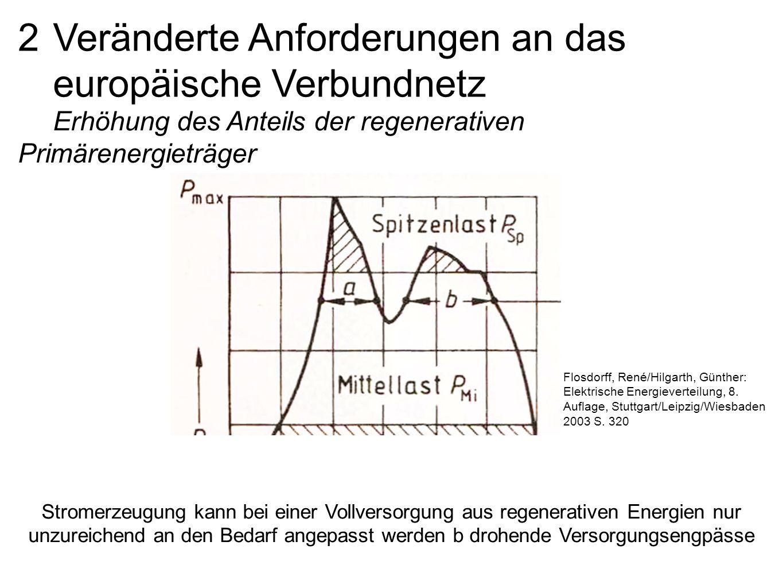 Stromerzeugung kann bei einer Vollversorgung aus regenerativen Energien nur unzureichend an den Bedarf angepasst werden b drohende Versorgungsengpässe Flosdorff, René/Hilgarth, Günther: Elektrische Energieverteilung, 8.