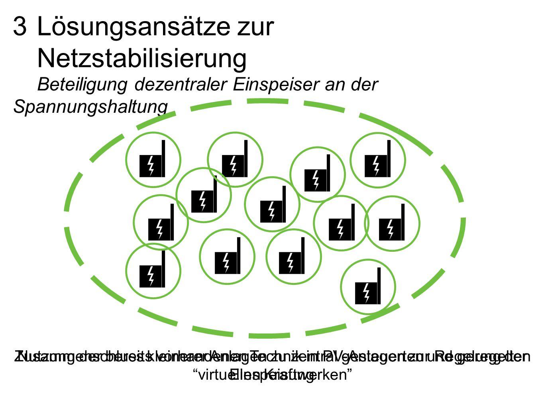 Nutzung der bereits vorhandenen Technik in PV-Anlagen zur Regelung der Einspeisung 3 Lösungsansätze zur Netzstabilisierung Beteiligung dezentraler Ein