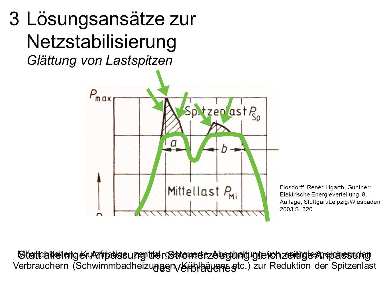 Flosdorff, René/Hilgarth, Günther: Elektrische Energieverteilung, 8. Auflage, Stuttgart/Leipzig/Wiesbaden 2003 S. 320 3 Lösungsansätze zur Netzstabili