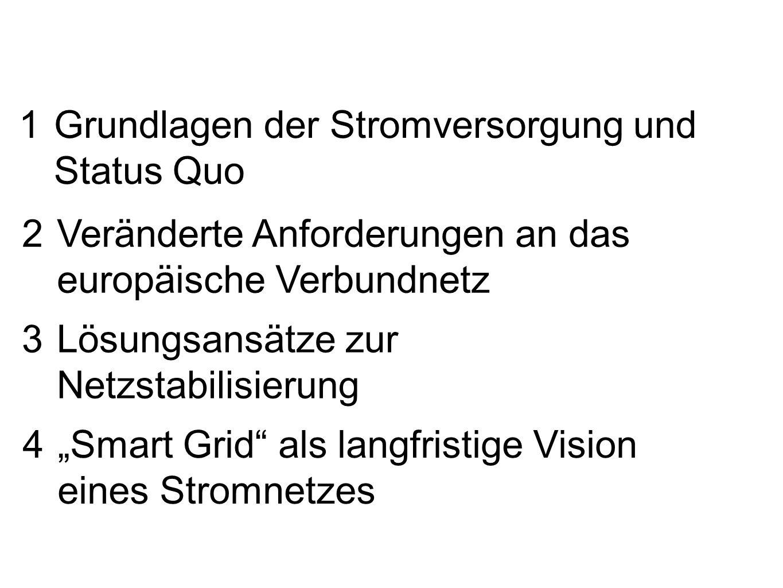 """1 Grundlagen der Stromversorgung und Status Quo 2 Veränderte Anforderungen an das europäische Verbundnetz 3 Lösungsansätze zur Netzstabilisierung 4 """"S"""