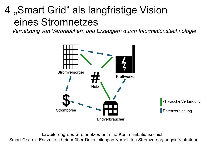 """4 """"Smart Grid als langfristige Vision eines Stromnetzes Vernetzung von Verbrauchern und Erzeugern durch Informationstechnologie Erweiterung des Stromnetzes um eine Kommunikationsschicht Smart Grid als Endzustand einer über Datenleitungen vernetzten Stromversorgungsinfrastruktur Physische Verbindung Datenverbindung"""