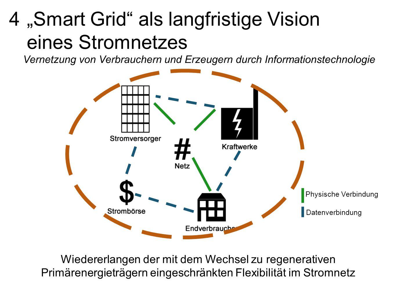 """4 """"Smart Grid als langfristige Vision eines Stromnetzes Vernetzung von Verbrauchern und Erzeugern durch Informationstechnologie Wiedererlangen der mit dem Wechsel zu regenerativen Primärenergieträgern eingeschränkten Flexibilität im Stromnetz Physische Verbindung Datenverbindung"""