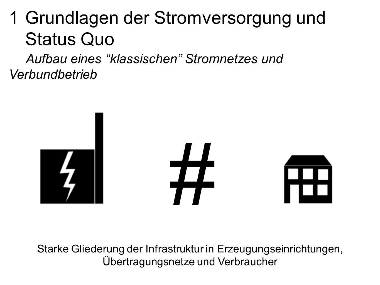 """1 Grundlagen der Stromversorgung und Status Quo Aufbau eines """"klassischen"""" Stromnetzes und Verbundbetrieb Starke Gliederung der Infrastruktur in Erzeu"""