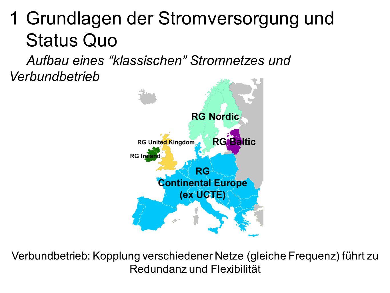 """1 Grundlagen der Stromversorgung und Status Quo Aufbau eines """"klassischen"""" Stromnetzes und Verbundbetrieb Verbundbetrieb: Kopplung verschiedener Netze"""